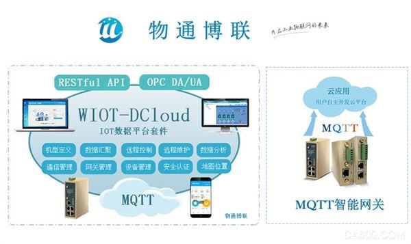 [转载]支持西门子(PLC)S7200数据采集的MQTT网关配置流程