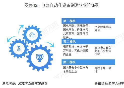 电力系统,发电,输电,电力自动化