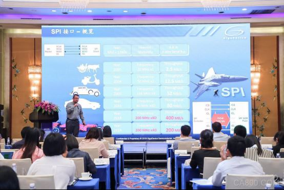 第八届年度中国电子ICT媒体论坛,兆易创新,陈晖