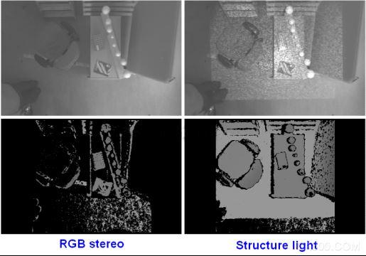 艾迈斯,结构光,主动立体视觉,ToF,3D传感