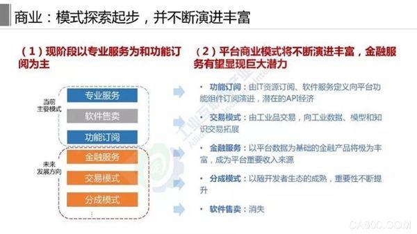 工业互联网平台白皮书(2019),工业互联网产业联盟