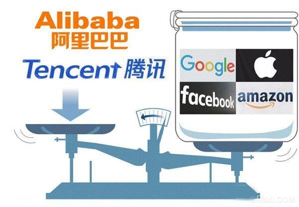 阿里巴巴,腾讯,GAFA,谷歌,亚马逊