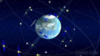 全球组网,导航,北斗,授时
