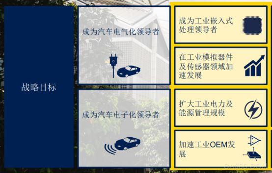意法半导体,ST,工业峰会,电机控制,自动化