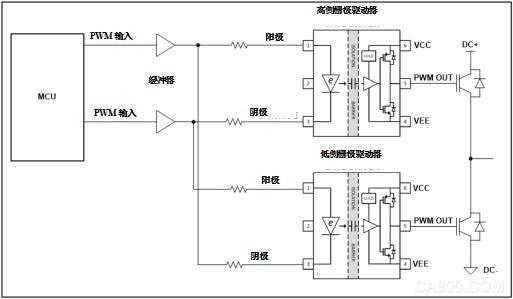 变频驱动器,自动化解决方案,VFD