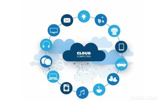 云计算,智能制造,企业上云