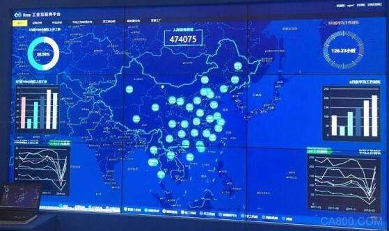 国家电网,大数据中心