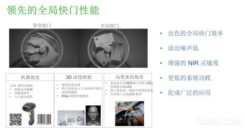 图像传感器,机器视觉,人工智能