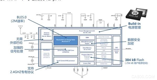 物联网,智能家居,楼宇自动化,智能照明方案