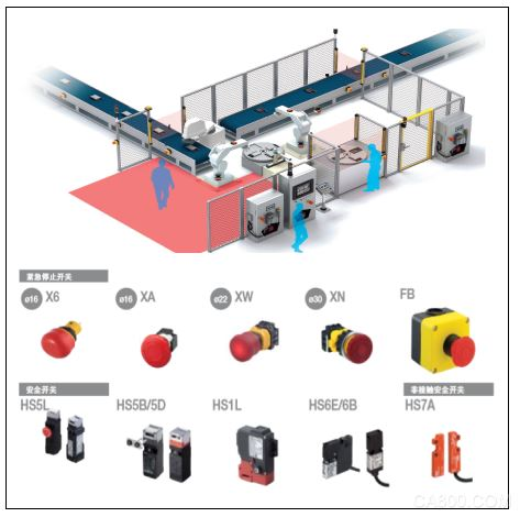 IDEC,全國路演上海專場活動,工業自動化產品,安全產品