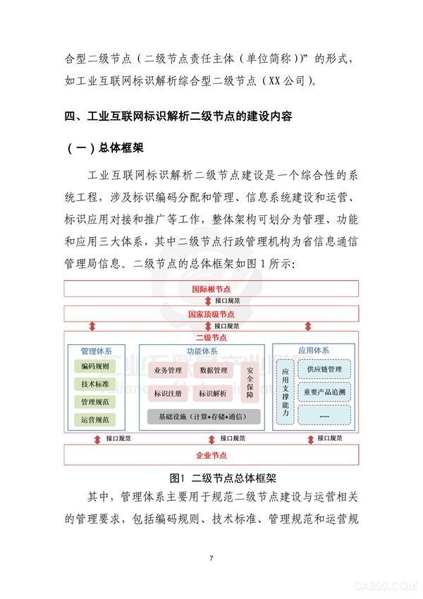 工业互联网,标识解析体系