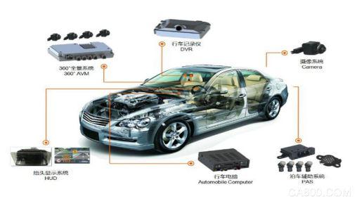 中国电子展,集成电路,汽车电子,5G通信