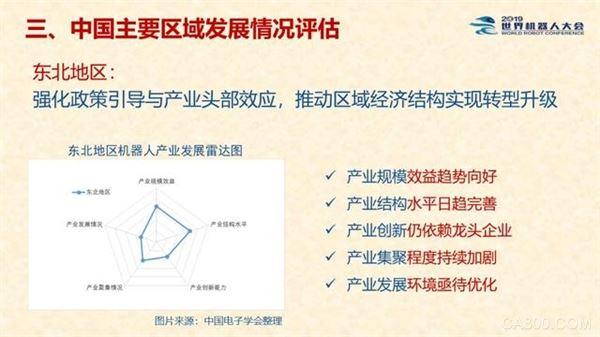 机器人产业发展报告,智能机器人,中国电子学会