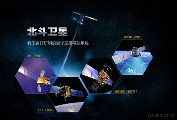 北斗,格洛納斯,全球衛星導航系統