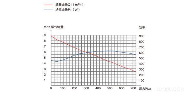 PNK PP 1400C美容仪器专用活塞真空泵