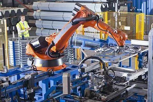 機器人市場,工業機器人