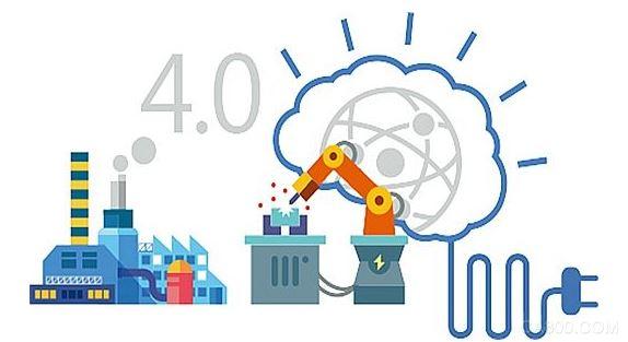 智能制造,工业4.0