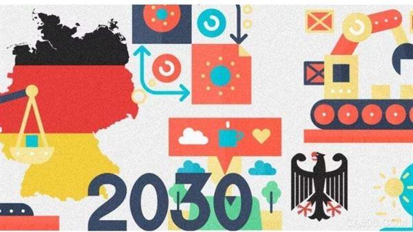 国家工业战略2030,德国