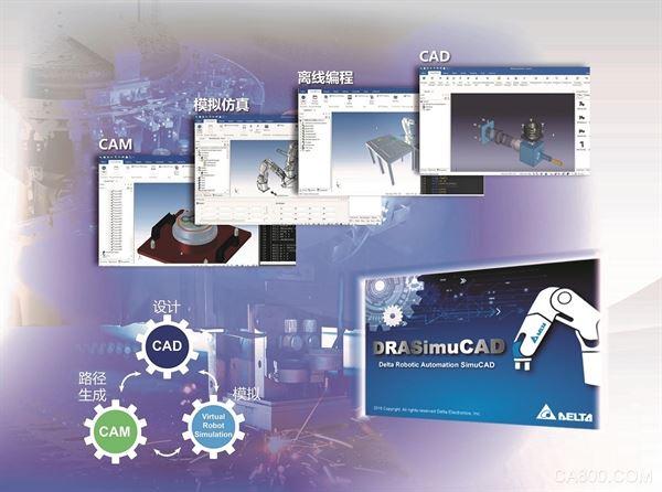 台达,虚实整合,机器人工作站,机器人模拟整合平台