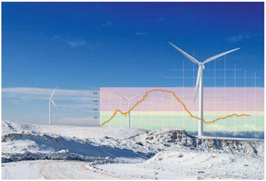 叶片,风电,新能源,监测系统