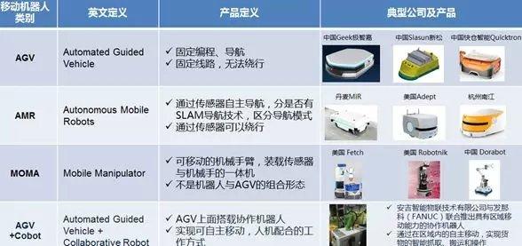 【广州工业自动化展】新冠疫情对工业机器人市场影响及2020年展望