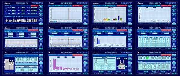 智能制造,台达,可视化管理平台,生产管理系统解决方案