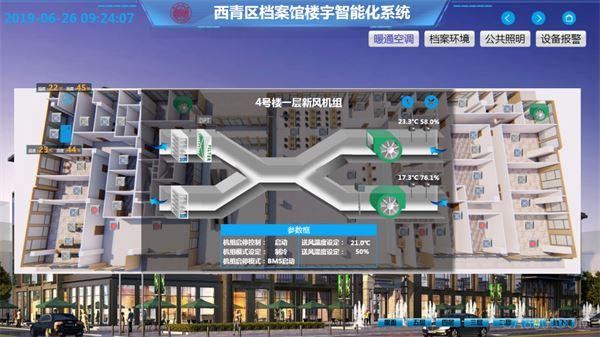 档案馆,台达,LOYTEC,智慧楼宇综合管理平台