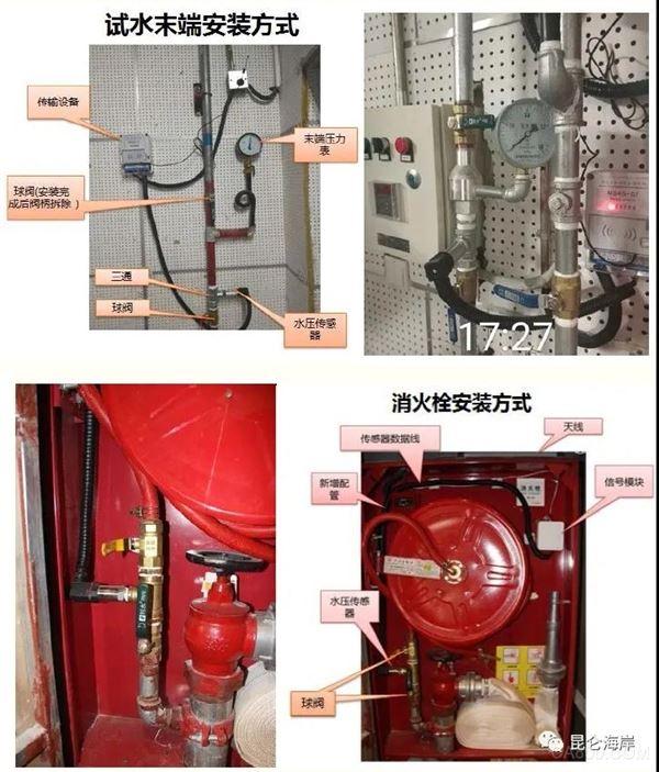 昆仑海岸,压力液位变送器,消防,联网监控管理系统