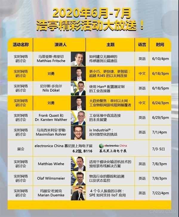 工業以太網,浩亭,網絡研討會