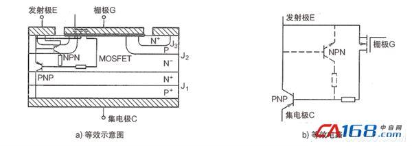 三菱电机,IGBT结构,通态电导调制