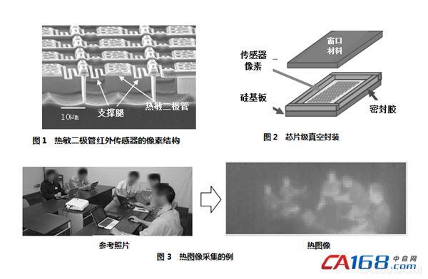 三菱电机,热敏二极管红外传感器,统计系统,智能建筑