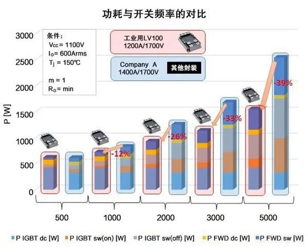 三菱电机,大功率IGBT模块,工业驱动,新能源发电