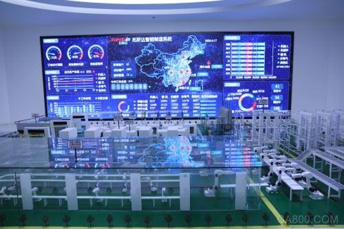 拓斯达,机器臂,华为云,工业互联网,智能制造