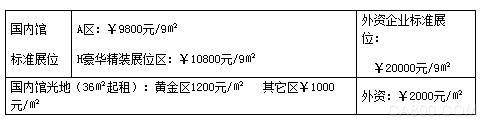 2020第十届重庆汽车技术展览会