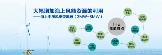 风力发电,全功率变流器,禾望电气