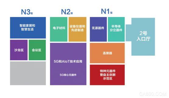 中国电子展,元器件,信息技术