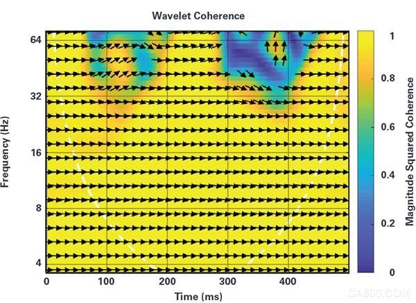 分立式光学系统,光学模块