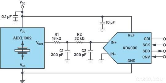 振动测量解决方案,MEMS加速度计