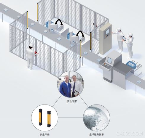 欧姆龙自动化,机器人统合控制器,系统构建