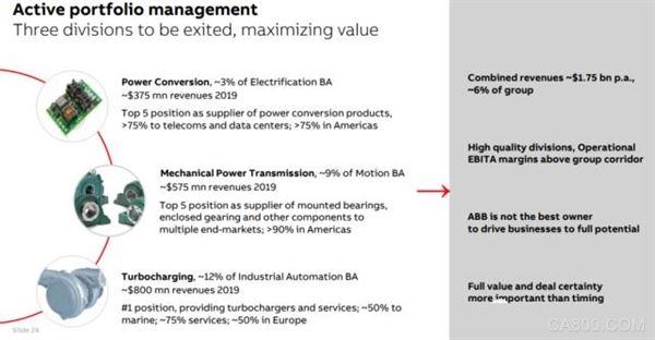 涡轮增压,ABB,机械动力,动力转换