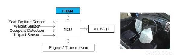 新能源汽车,电池管理系统