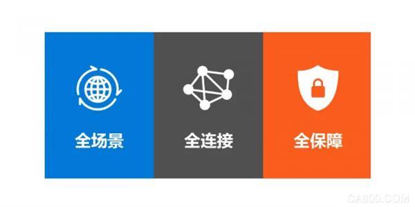 工业4.0,智能制造,数字化转型