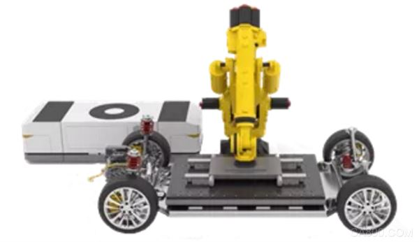 智能制造,自动化解决方案,新能源汽车