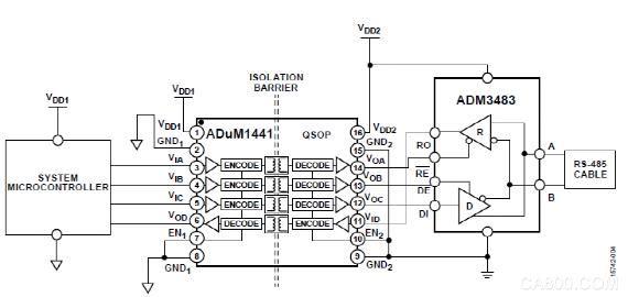 ADI,RS-485收发器
