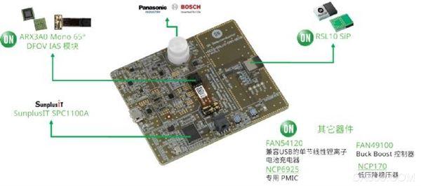 安森美半導體,RSL10智能拍攝相機
