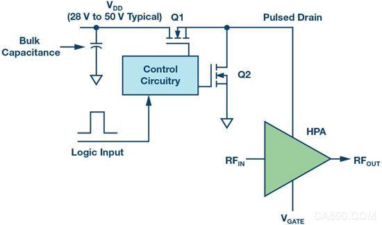 柵極脈沖驅動電路