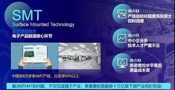 應用場景專題展,工業互聯網