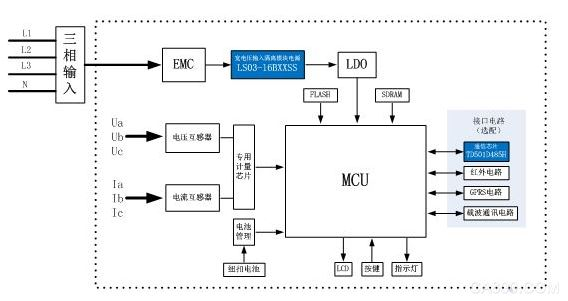 三相四线智能电表的电源解决方案