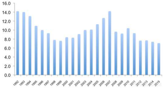 CHINAPLAS国际橡塑展全力挖掘亚洲市场潜力