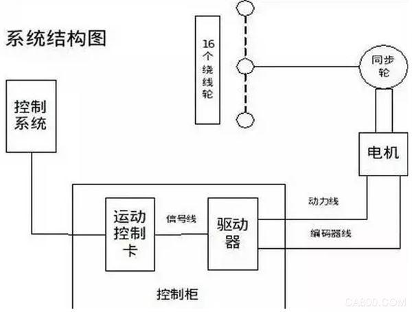 电路 电路图 电子 原理图 600_455